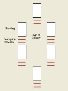 Vertical menu at RockBottom arranged circularly around logo of brewery