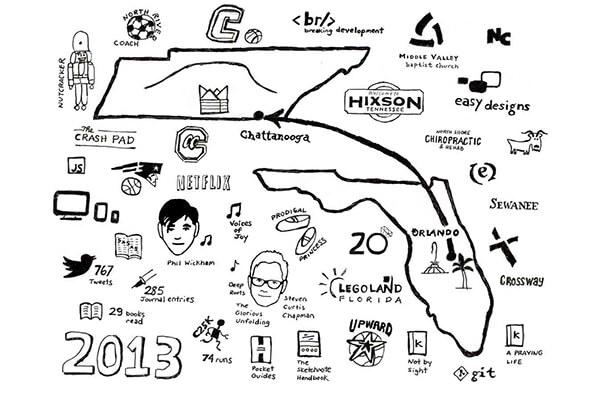 Sketchnote of 2013