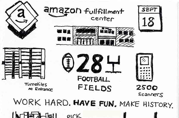 Sketchnote of Amazon Tour