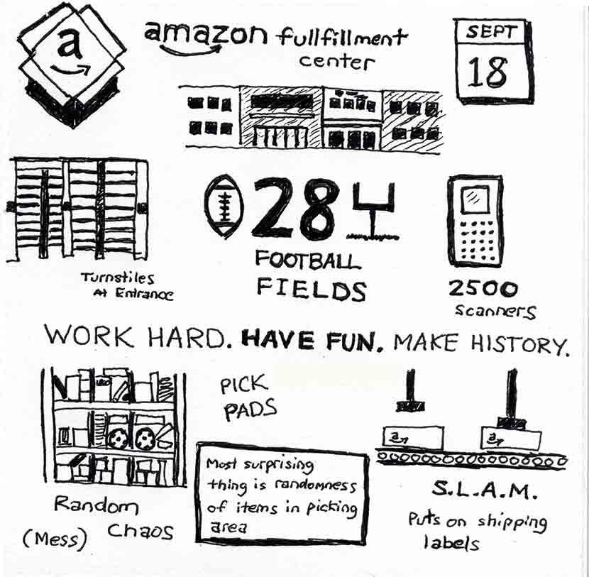 amazon-sketchnote