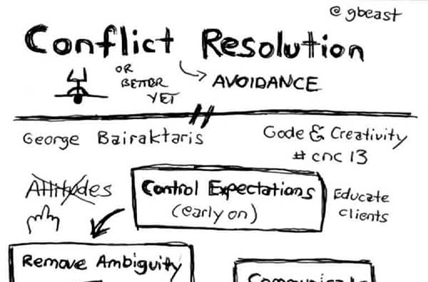 Sketchnote – Conflict Resolution (#cnc13)