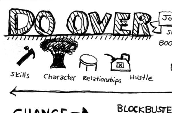 Sketchnote – Do Over Event